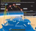 U.S. Missile Defense and THAAD System