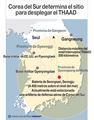 Corea del Sur determina el sitio para desplegar el THAAD