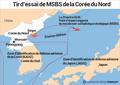 Tir d'essai de MSBS de la Corée du Nord