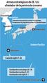 Armas estratégicas de EE. UU. alrededor de la península coreana