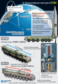 N. Korea produces new type of ICBM