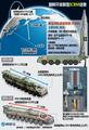 朝鲜开发新型ICBM迹象