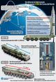 Se detecta la fabricación de un nuevo ICBM de Corea del Norte