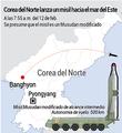 Corea del Norte lanza un misil hacia el mar del Este