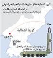 كوريا الشمالية تطلق صاروخا بالستيا نحو البحر الشرقي