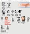 The murder of North Korean leader Kim Jong-un's half brother