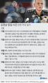 김정남 암살 사건 관련 주요 일지