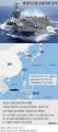 美칼빈슨함 남중국해 전개