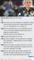 김정남 암살 사건 관련 주요 일지(종합)