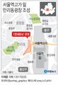 서울역고가 아래 휴식·문화 공간 만든다