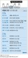세월호 인양 시간대별 상황(종합)