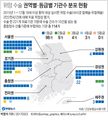 한국인 가장 많이 걸리는 위암…수술 잘하는 병원은