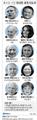 美포춘 '위대한 세계 지도자 50명' 발표…트럼프·푸틴 없어