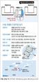 자정까지 7시간…세월호 반잠수선 선적 '시간과의 싸움'