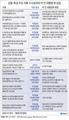 검찰·특검 주요 의혹 수사결과와 박 전 대통령 측 입장