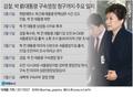 검찰 '뇌물수수 피의자 박근혜' 구속영장 청구(종합)
