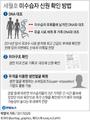 """세월호 미수습자 신원확인 어떻게…""""DNA로 충분히 가능"""""""