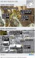 북한 제6차 핵실험 준비 정황