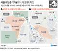 서울 해방촌·가리봉 도시재생계획 확정…100억원씩 투입