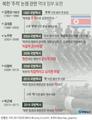 북한 '주적' 논쟁 관련 역대 정부 표현