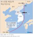 北 나진항, 대북제재 속 북중교역 핵심거점 부상…연결노선 확대
