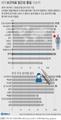 세계 보건의료 접근성·품질 10순위