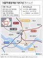 서울역에 5개 노선 추가된다