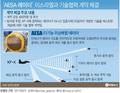 'KF-X 레이더' 독자개발 나섰던 ADD, 이스라엘과 손잡아(종합)