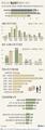 [소득분포 첫 공개]월급쟁이 평균 329만원…남녀차 1.7배, 세계 최고..