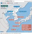 남북 주요 미사일 사거리 비교