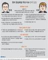 한미 정상회담 주요 이슈 양측 입장