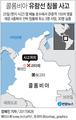 콜롬비아서 150명 태운 유람선 침몰