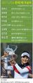 2017 LPGA 한국(계) 우승자