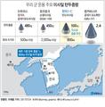"""800㎞ 미사일 탄두중량 500㎏→1t 추진…""""강력한 대북억제 효과"""""""