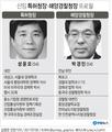 특허청장 성윤모·중소벤처부 차관 최수규·해경청장 박경민(종합2보)