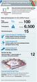 PyeongChang 2018 : les chiffres clés