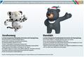 Las mascotas oficiales para los Juegos Olímpicos y las Paralimpiadas de Invierno de PyeongChang 2018