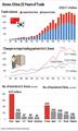 Korea-China 25 Years of Trade