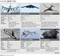미국 주요 전략무기 제원