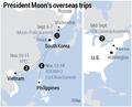 President Moon's overseas trips