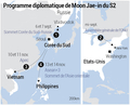 Programme diplomatique de Moon Jae-in
