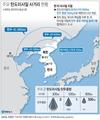 한국 미사일 탄두중량 제한 해제