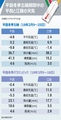 平昌冬季五輪期間中の平昌と江陵の天気