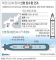 북한 SLBM 탑재 신형 잠수함 건조