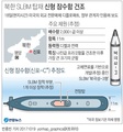 """美정보기관 """"北, SLBM 탑재 신형 잠수함 건조중"""""""