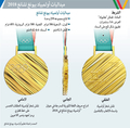 ميداليات أولمبياد بيونغ تشانغ 2018