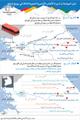 دليل المواصلات لدورة الألعاب الأولمبية الشتوية 2018 في بيونغ تشانغ