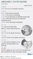 남북군사회담 및 이산가족 적십자회담 주요 일지