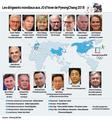 Les dirigeants mondiaux aux JO de PyeongChang 2018