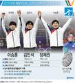 2018 평창 메달리스트 - 스피드스케이팅 남자 팀추월 대표